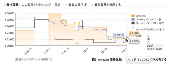 Amazon_price1