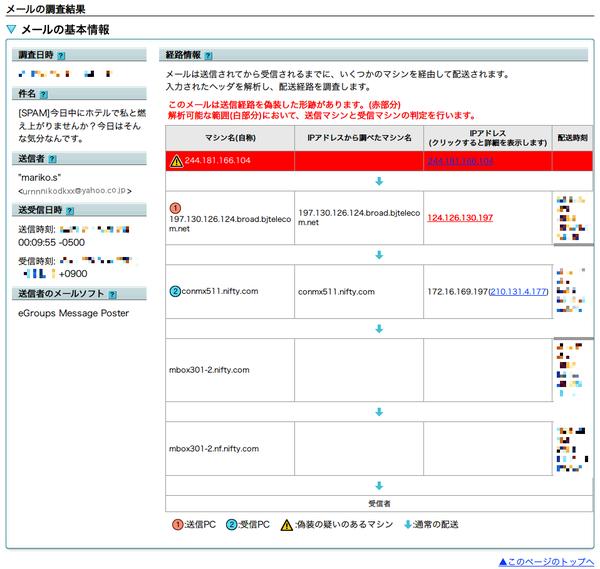 Spamcom_report5