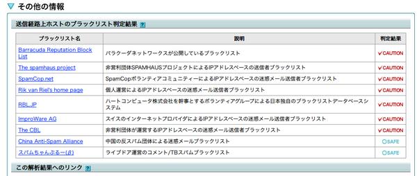 Spamcom_report7